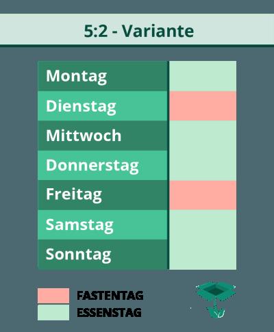 5-zu-2-diaet